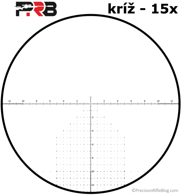 PRB-Reticle-at-15x-Magnification-603x645